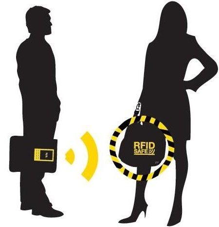 RFID blokavimo kortelės